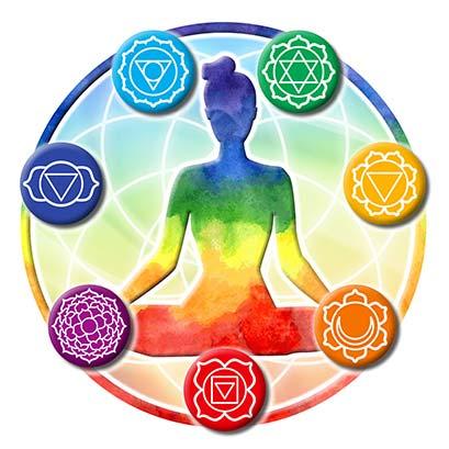 chakra-colors-google-image